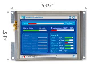 "5.7"" Embedded Display Modules"