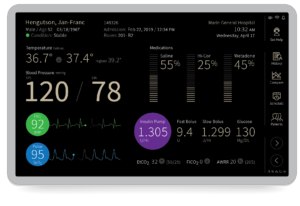 Medical Touchscreen Display Modules